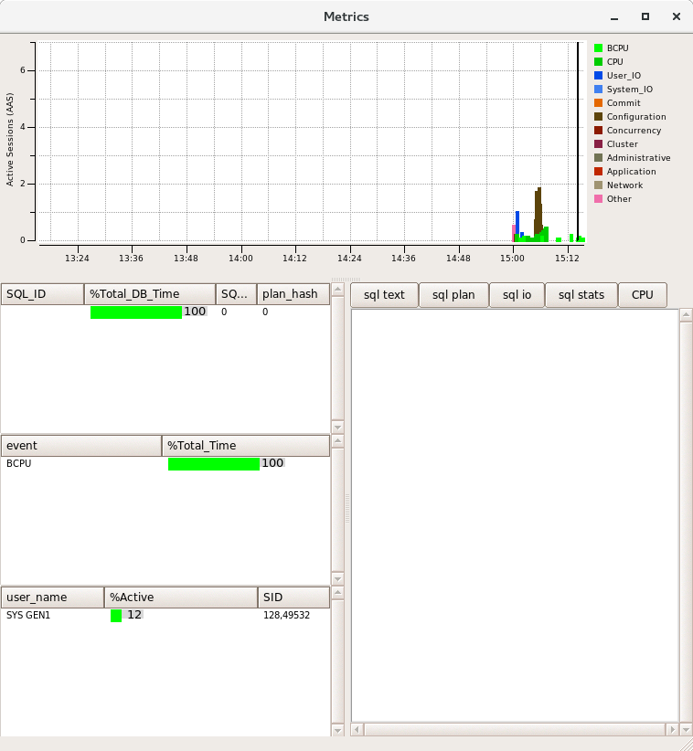 Real Time Oracle Performance Monitoring for Benchmarks